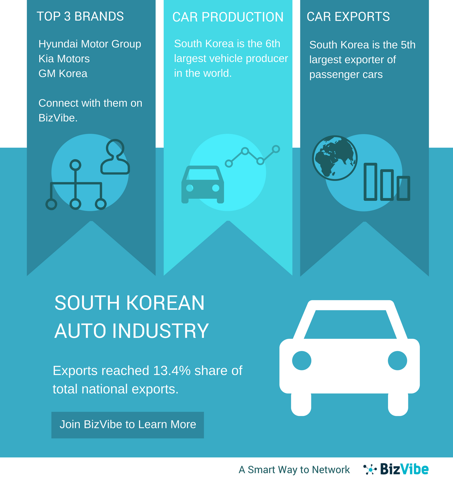South Korean car brands